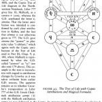 Liber ABA Book Four (p.769)