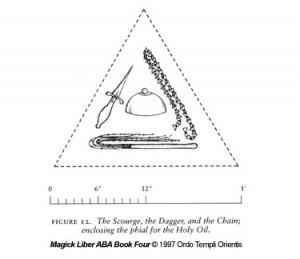 Figure 12 Magick Liber ABA (c) 1997 OTO